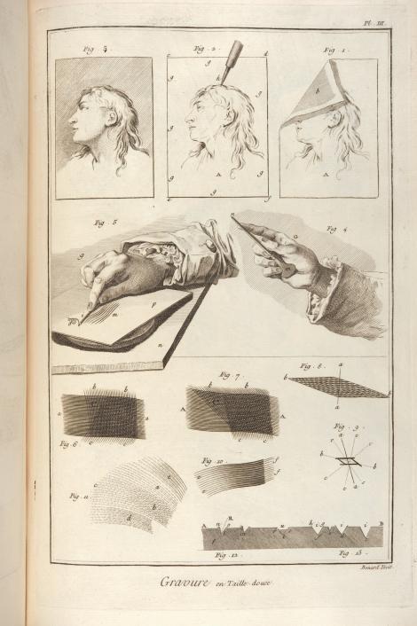 encyclopedie 2 gravure